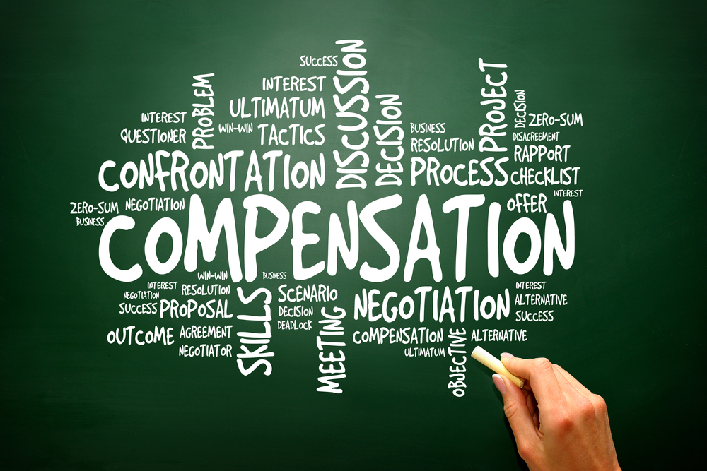 Social Security Disability Compensation What Is Your Benefit Amount